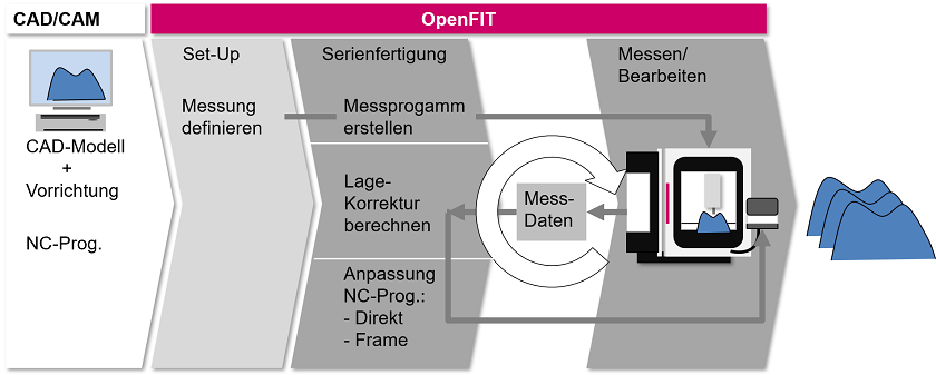 OpenFIT_2_small